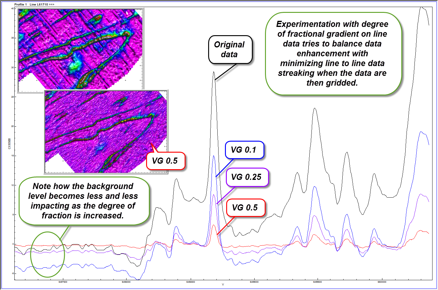 Quick Method Of Visual Improvement To Airborne Geophysical Data With Survey Height Issues